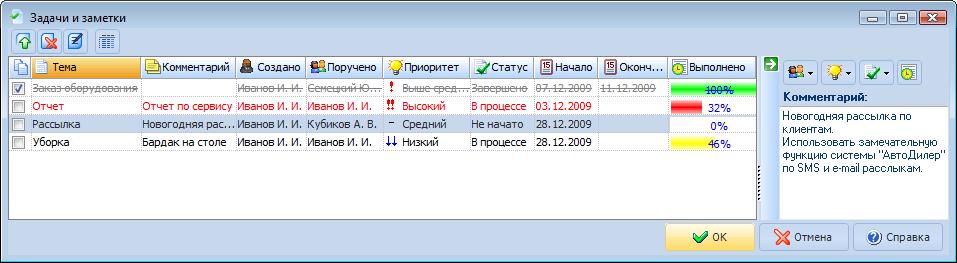 To-Do List (заметки и задачи)